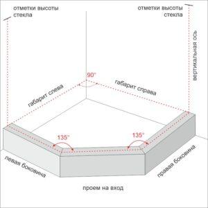 поддон пятиугольный замеры